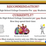 Squeak! Don't Let Your Teen Become the Collateral Consequence of an Overworked Counselor